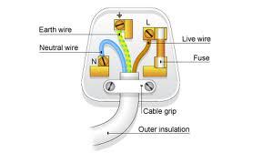 wiring plug 1